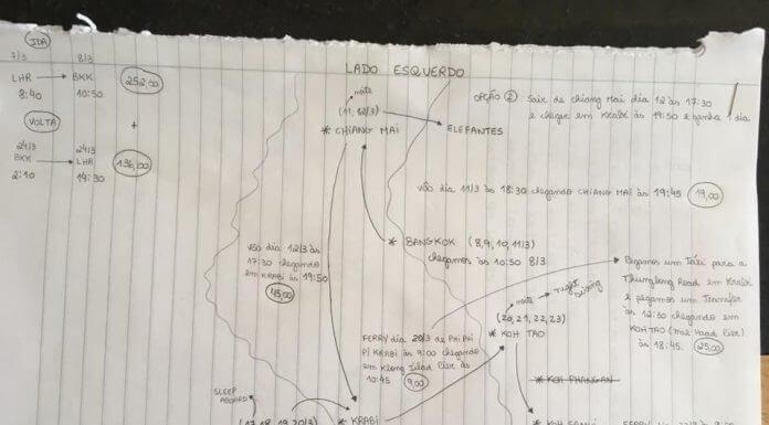 planejando roteiro da viagem no papel